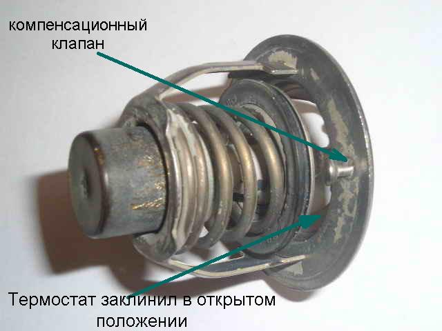 Заклинил термостат ваз в закрытом положении что делать